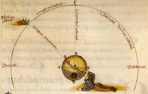 Oronce Finé mesurant le méridien radical de Paris, 1543 (BnF)